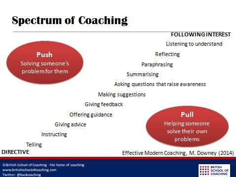 Mentoring-1-2-1